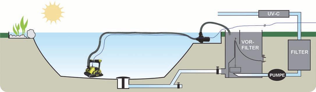 dolphine-bio-s-externe-pump