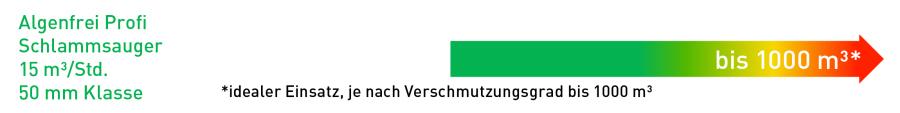 algenfrei-schlammsauger-15m3-teichgroesse