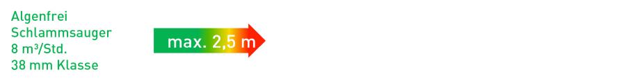 absaugtiefe-algenfrei-schlammsauger-8m3