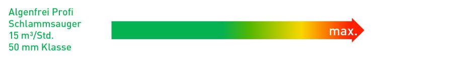 absaugleistung-algenfrei-schlammsauger-15m3