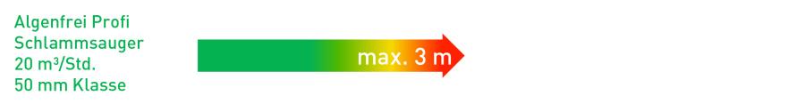absaugtiefe-algenfrei-schlammsauger-20m3
